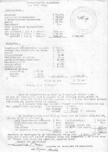 Het financieel verslag over 1942.